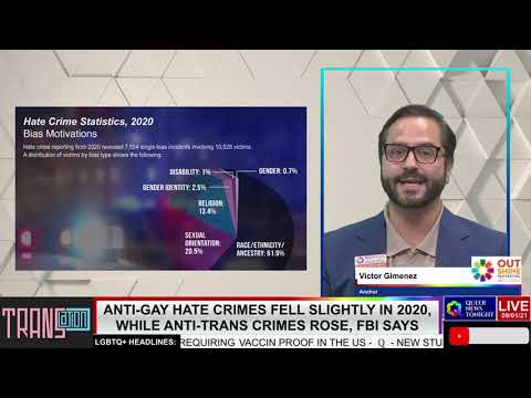 Anti-gay hate crimes fell slightly in 2020 while anti-trans crimes rose FBI says OutBuro LGBT professional entrepreneur online networking community gay lesbian bisexual transgender nonbinary