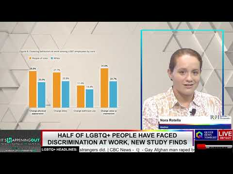 Half of LGBTQ+ People Have Faced Discrimination at Work OutBuro LGBT professional entrepreneur online networking community gay lesbian bisexual transgender nonbinary
